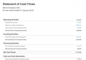 Cash Flow Statement Balance Sheet