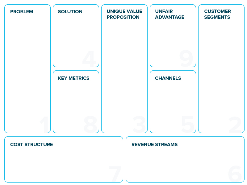Lean Canvas Empty Template FullStack